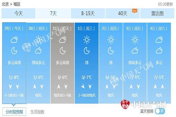 北京明天天气预报