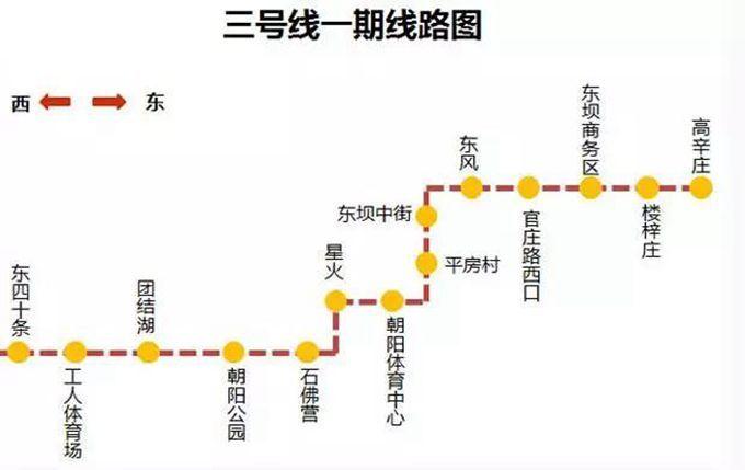 除了长安街,北京最牛的一条街在哪儿?